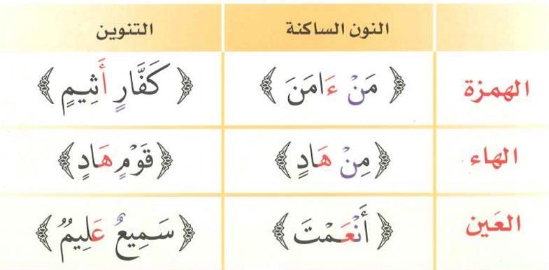 Httpwww Overlordsofchaos Comhtmlorigin Of The Word Jew Html: Learn Quran Tajweed And Arabic